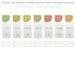 Effective Time Utilization Template Powerpoint Slide Presentation Guidelines