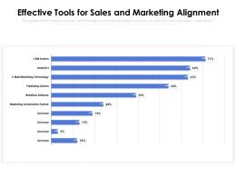 Effective Tools For Sales And Marketing Alignment
