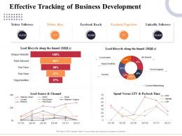 Effective Tracking Of Business Development Marketing And Business Development Action Plan Ppt Sample