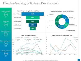 Effective Tracking Of Business Development New Business Development And Marketing Strategy Ppt Show