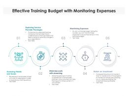 Effective Training Budget With Monitoring Expenses