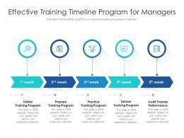 Effective Training Timeline Program For Managers