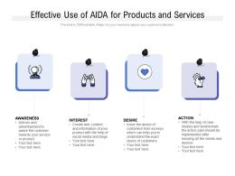 Effective Use Of AIDA For Products And Services