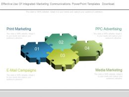 Effective Use Of Integrated Marketing Communications Powerpoint Templates Download