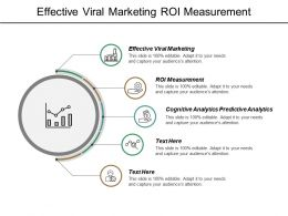 Effective Viral Marketing Roi Measurement Cognitive Analytics Predictive Analytics Cpb