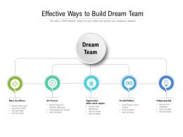 Effective Ways To Build Dream Team