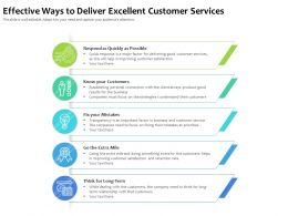Effective Ways To Deliver Excellent Customer Services