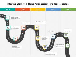 Effective Work From Home Arrangement Five Year Roadmap