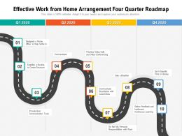 Effective Work From Home Arrangement Four Quarter Roadmap