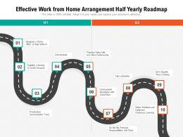 Effective Work From Home Arrangement Half Yearly Roadmap