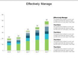 Effectively Manage Ppt Powerpoint Presentation Gallery Design Templates Cpb