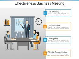 Effectiveness Business Meeting Ppt Background Designs