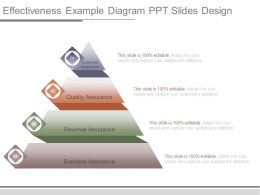 Effectiveness Example Diagram Ppt Slides Design