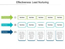 Effectiveness Lead Nurturing Ppt Powerpoint Presentation Layouts Deck Cpb