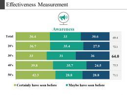 Effectiveness Measurement Powerpoint Slide Graphics