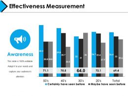 Effectiveness Measurement Powerpoint Slide Presentation Sample Template 1