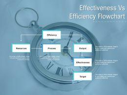 Effectiveness Vs Efficiency Flowchart