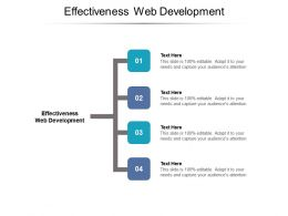 Effectiveness Web Development Ppt Powerpoint Presentation Styles Format Cpb