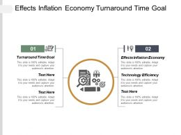 Effects Inflation Economy Turnaround Time Goal Technology Efficiency Cpb