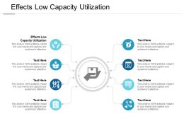Effects Low Capacity Utilization Ppt Powerpoint Presentation Pictures Slide Cpb