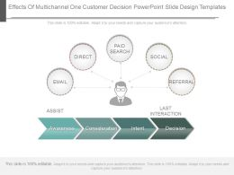 Effects Of Multichannel One Customer Decision Powerpoint Slide Design Templates