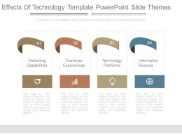 Effects Of Technology Template Powerpoint Slide Themes