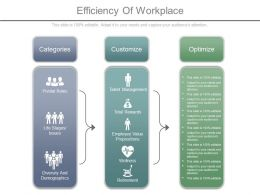 Efficiency Of Workplace Presentation Graphics