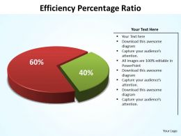 efficiency percentage ratio data driven powerpoint diagram templates graphics 712