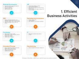 Efficient Business Activities Building Blocks An Organization A Complete Guide Ppt Graphics