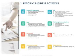 Efficient Business Activities Ppt Powerpoint Presentation Inspiration Example