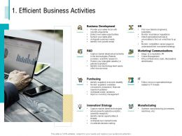 Efficient Business Activities Strategy M3037 Ppt Powerpoint Presentation Portfolio Pictures