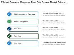Efficient Customer Response Point Sale System Market Drivers