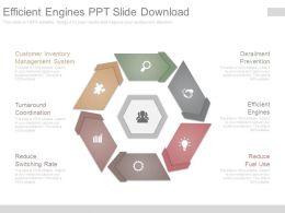 Efficient Engines Ppt Slide Download