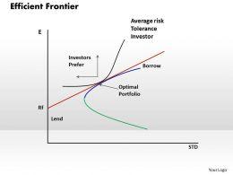 Efficient Frontier Powerpoint Presentation Slide Template