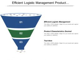 Efficient Logistic Management Product Characteristics Desired Target Selling Price