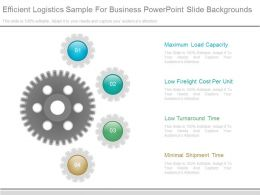 Efficient Logistics Sample For Business Powerpoint Slide Backgrounds