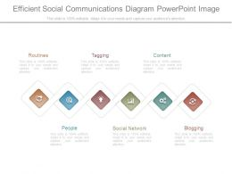 Efficient Social Communications Diagram Powerpoint Image