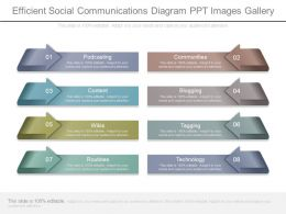 Efficient Social Communications Diagram Ppt Images Gallery