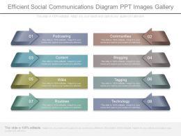 Efficient Social Communications Diagram Ppt Images Gallery