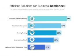 Efficient Solutions For Business Bottleneck