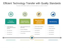 Efficient Technology Transfer With Quality Standards