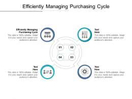 Efficiently Managing Purchasing Cycle Ppt Powerpoint Presentation Gallery Examples Cpb