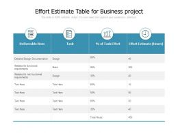 Effort Estimate Table For Business Project