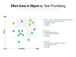 Effort Save In Object By Task Prioritizing