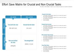 Effort Save Matrix For Crucial And Non Crucial Tasks