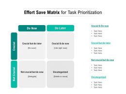 Effort Save Matrix For Task Prioritization