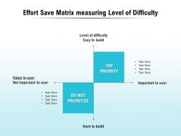 Effort Save Matrix Measuring Level Of Difficulty