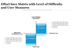 Effort Save Matrix With Level Of Difficulty And User Measures