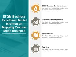 Efqm Business Excellence Model Information Mapping Process Steps Business Cpb