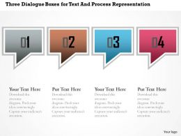 Eh Four Dialogue Boxes For Text And Process Representation Powerpoint Template